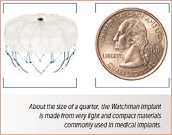 Watchman Implant - Size of a Quarter